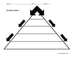 pyramidflowchart